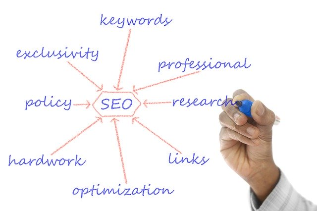 Hand with SEO explanation