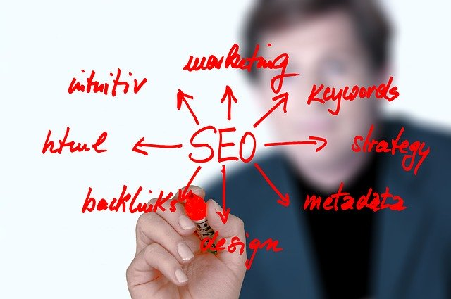 drawing showing seo back links